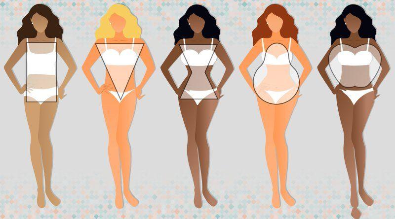 Vücut Tipine Uygun Giyinme